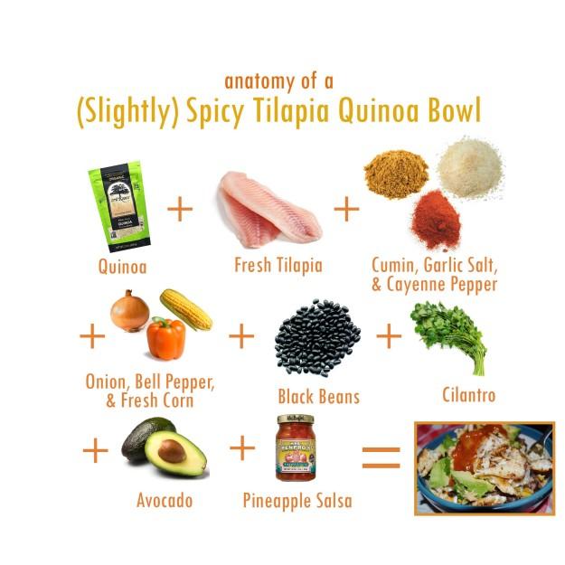 Tilapia Quinoa Bowl